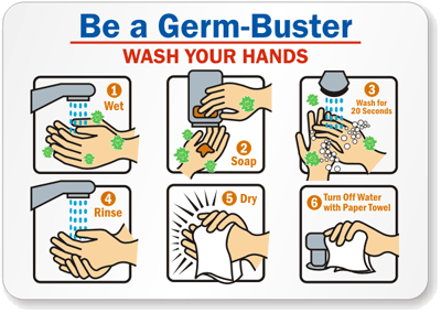 Image result for hand washing clipart""