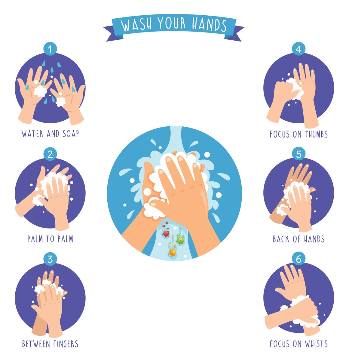Germs clipart scrub hand. Florida dept health on