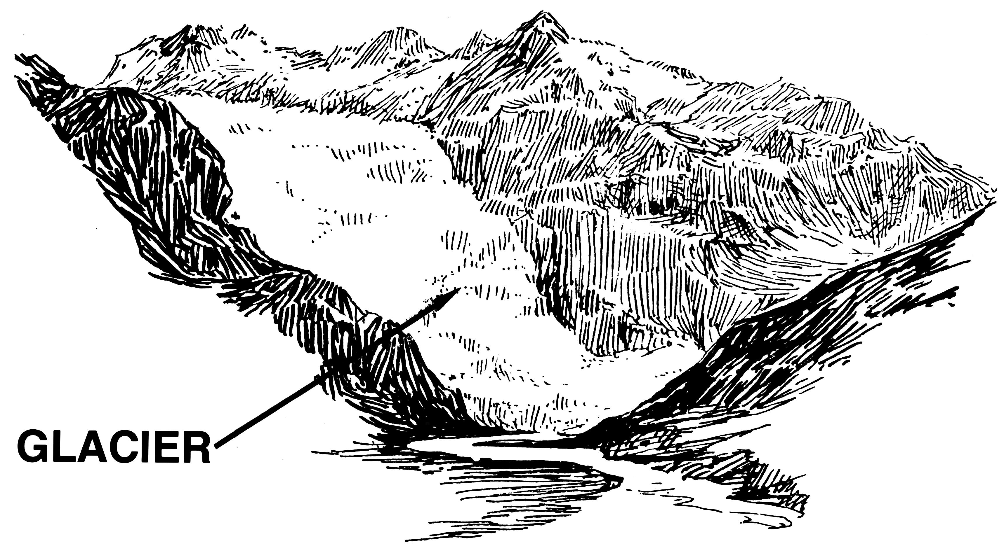 File psf png wikimedia. Glacier clipart
