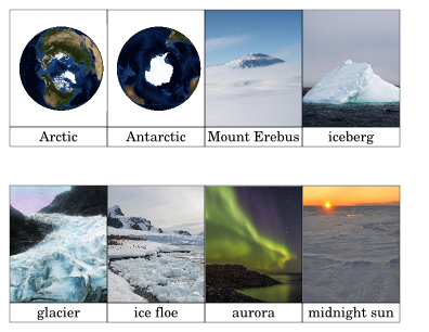 Polar newsletter part geography. Glacier clipart biome arctic