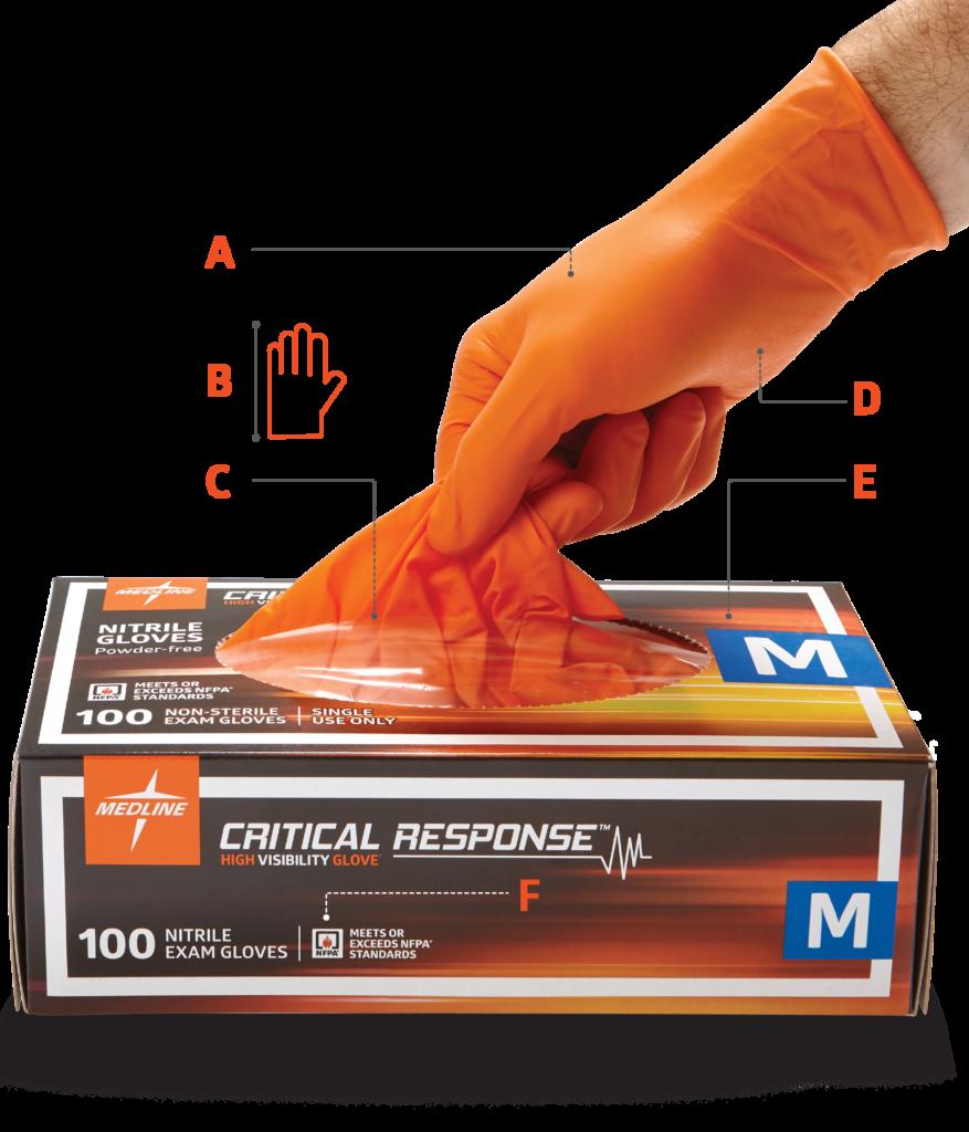 Gloves clipart nurse glove. Critical response powder free