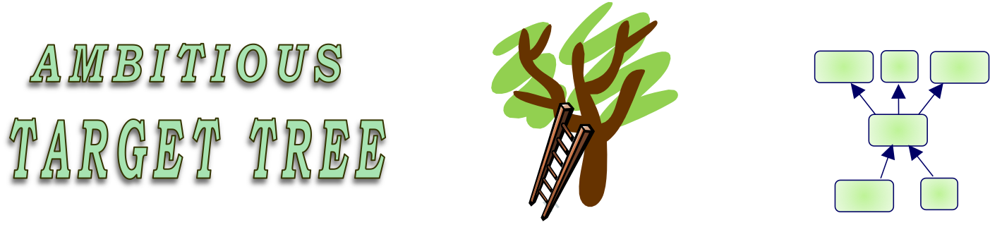 The target tree is. Goals clipart ambitious