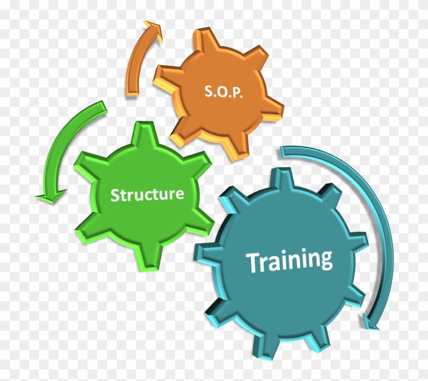Operation methods prepare practice. Goal clipart operational