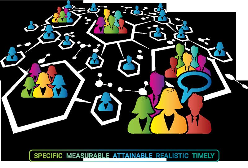 Pr measurement builder the. Goals clipart smart goal