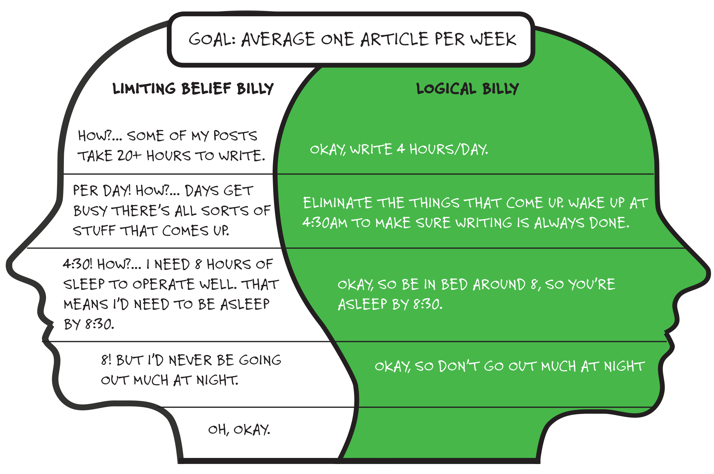 Goals clipart long term goal. How to set if