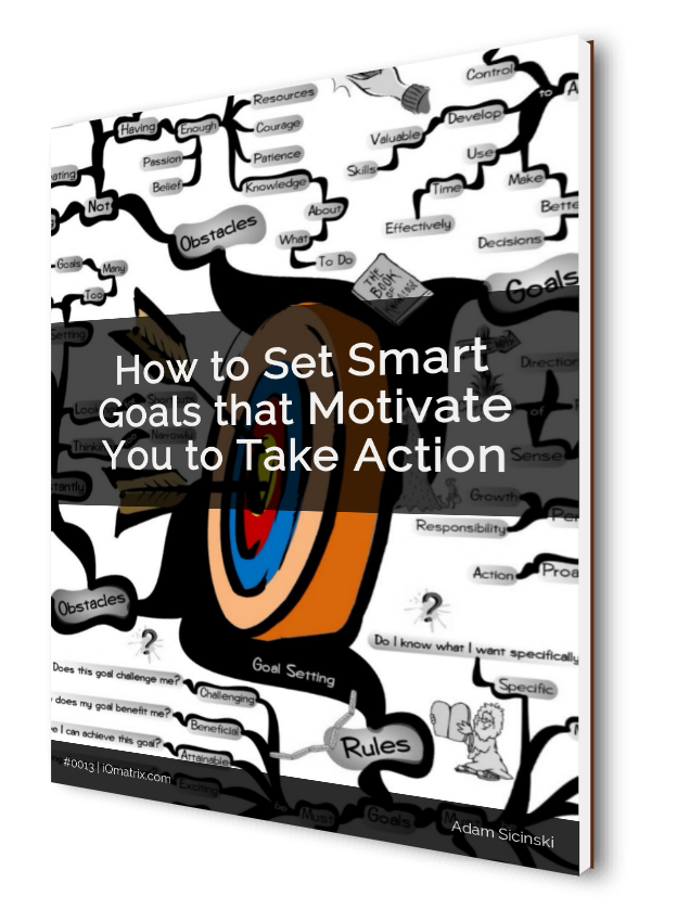 Goals clipart smart goal. Iq matrix store