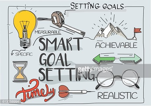 Goals clipart smart goal. Setting concept premium clipartlogo