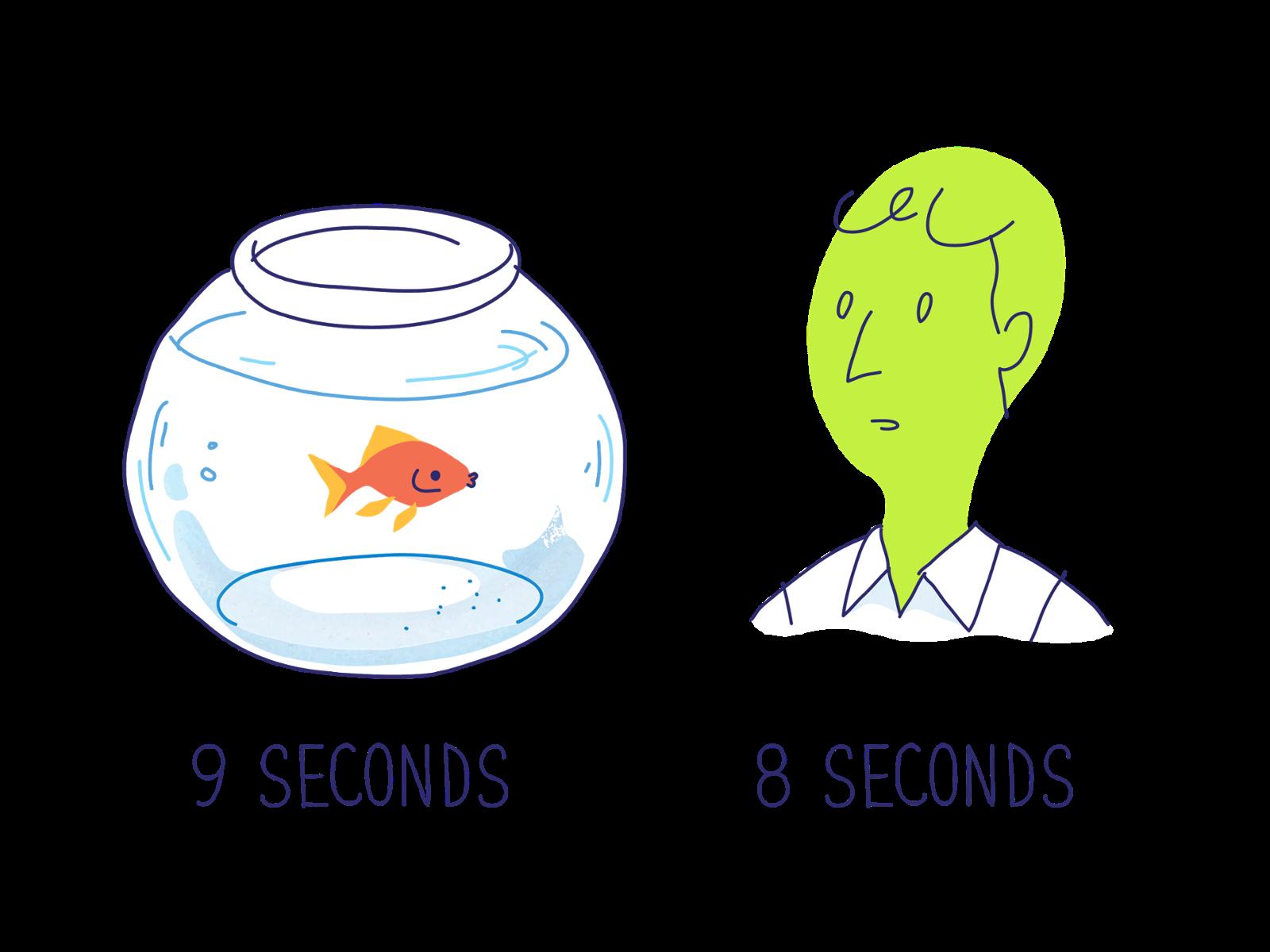 Goldfish clipart attention span. Fun fact millennials have
