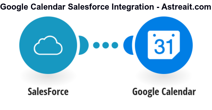 Google calendar png. Salesforce integration astreait by