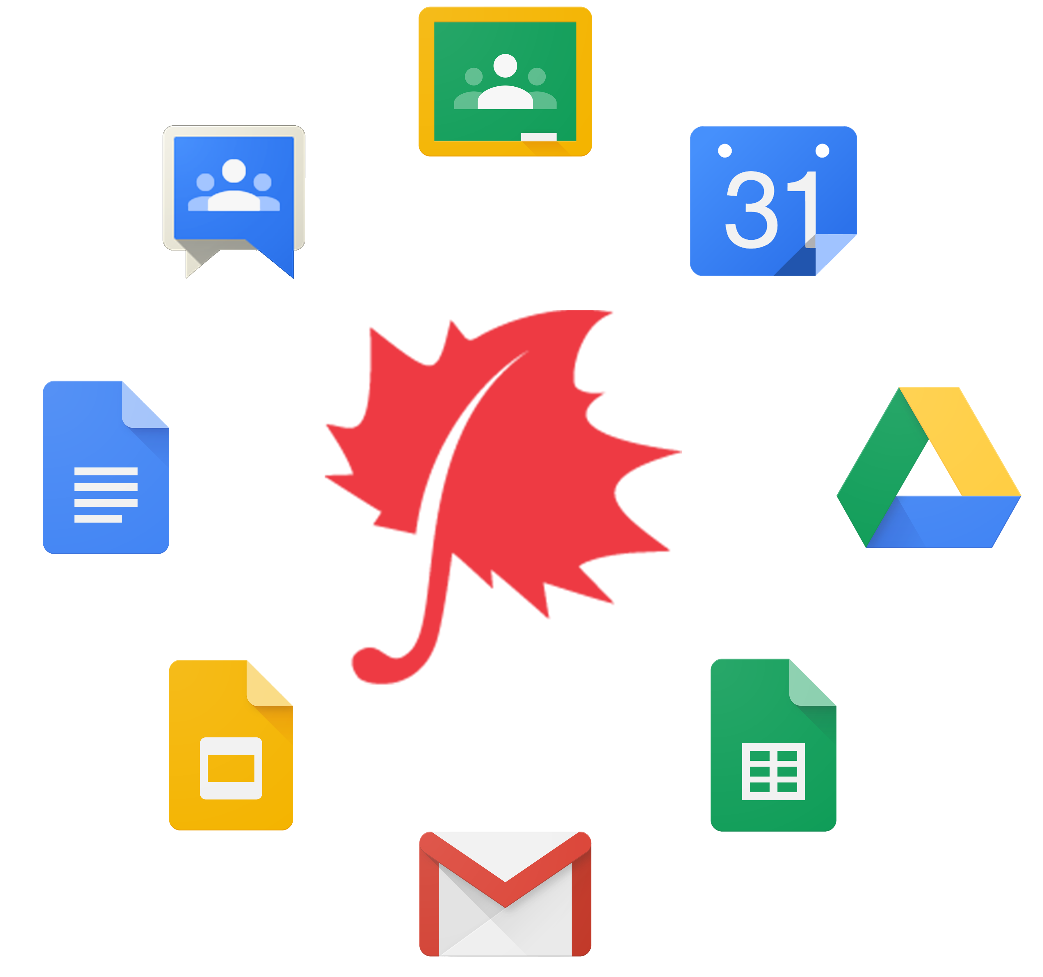 Google classroom png. Coursework integration sycamore education