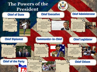 Government clipart chief legislator. The power of president
