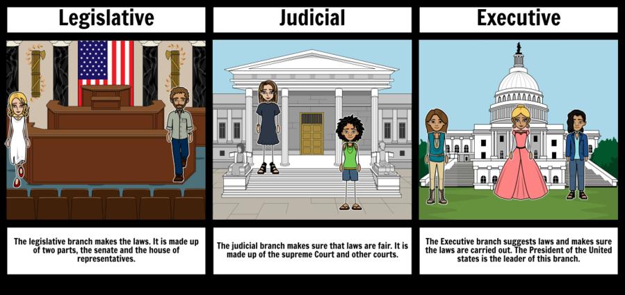 Legislature judiciary . President clipart executive branch