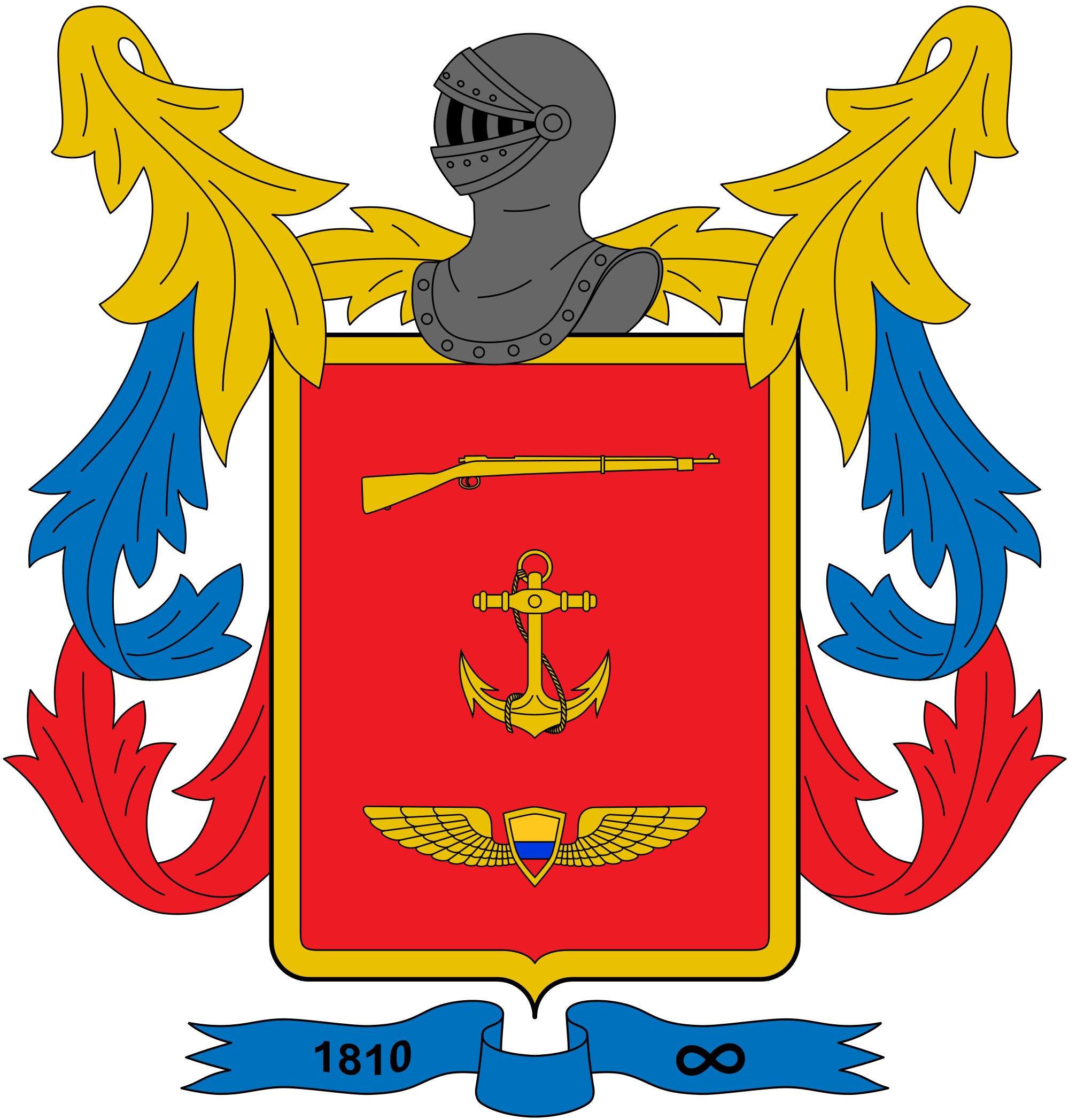Forces of colombia wikipedia. Government clipart military spending