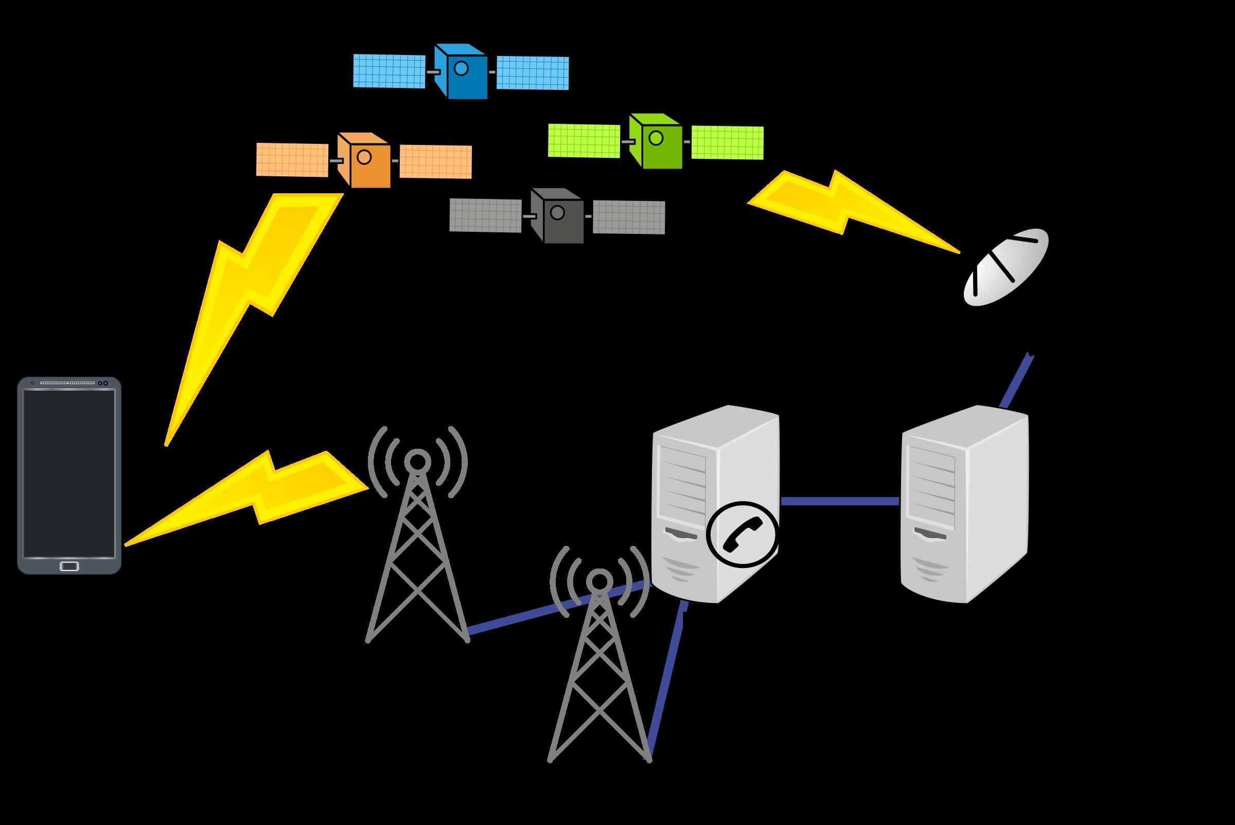 A schematic big image. Gps clipart satellite signal