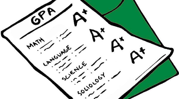 Grades clipart 4.0.  types of gpa