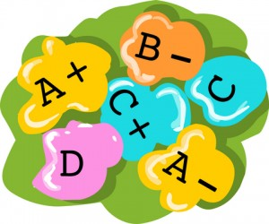 Grades clipart grading scale. Pennsauken intermediate school
