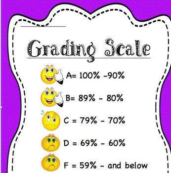 Grades clipart grading scale.