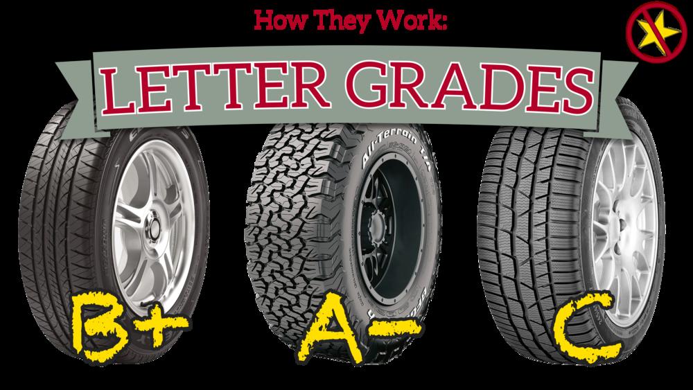 Understanding the tire sniffer. Grades clipart letter grade