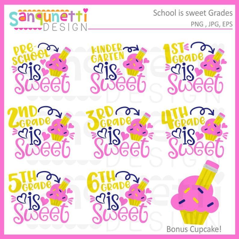 Grades clipart school grade. Is sweet back to