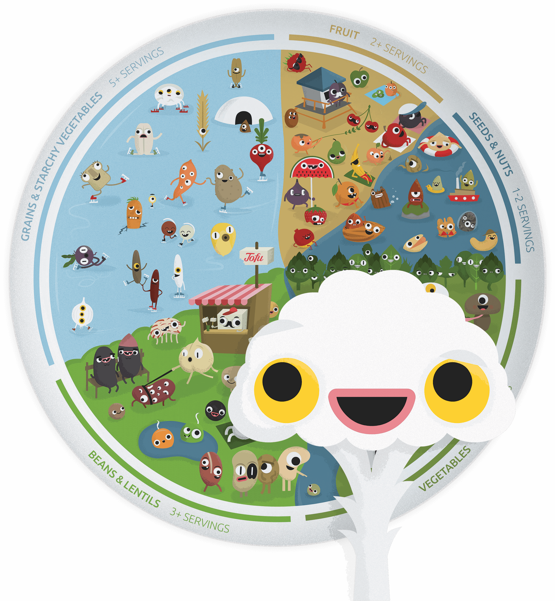 Recommended daily healthy for. Grains clipart plate
