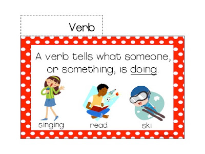 Mrs rios teaches a. Grammar clipart effective teaching