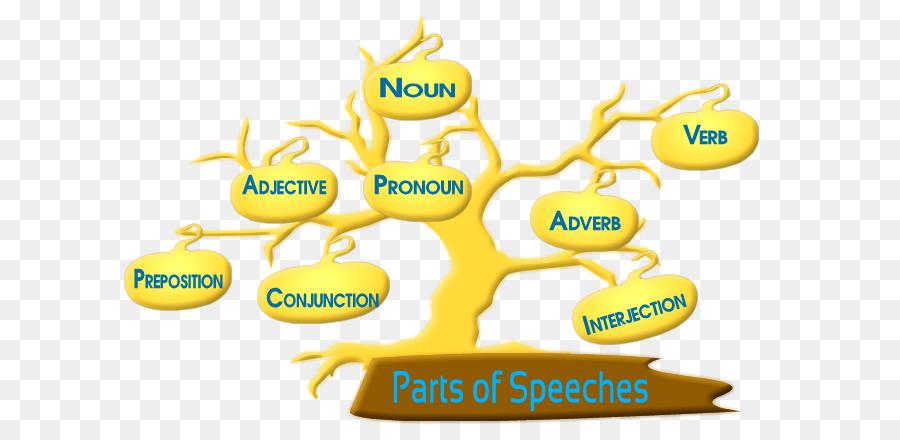 Grammar clipart part speech. Food icon background word