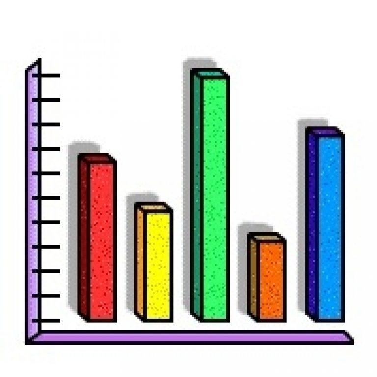 Graph clipart. Bar printables and menu