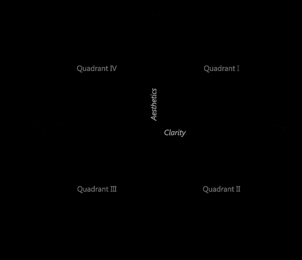 Positive clipart positive graph. Smartboard paper romeo landinez