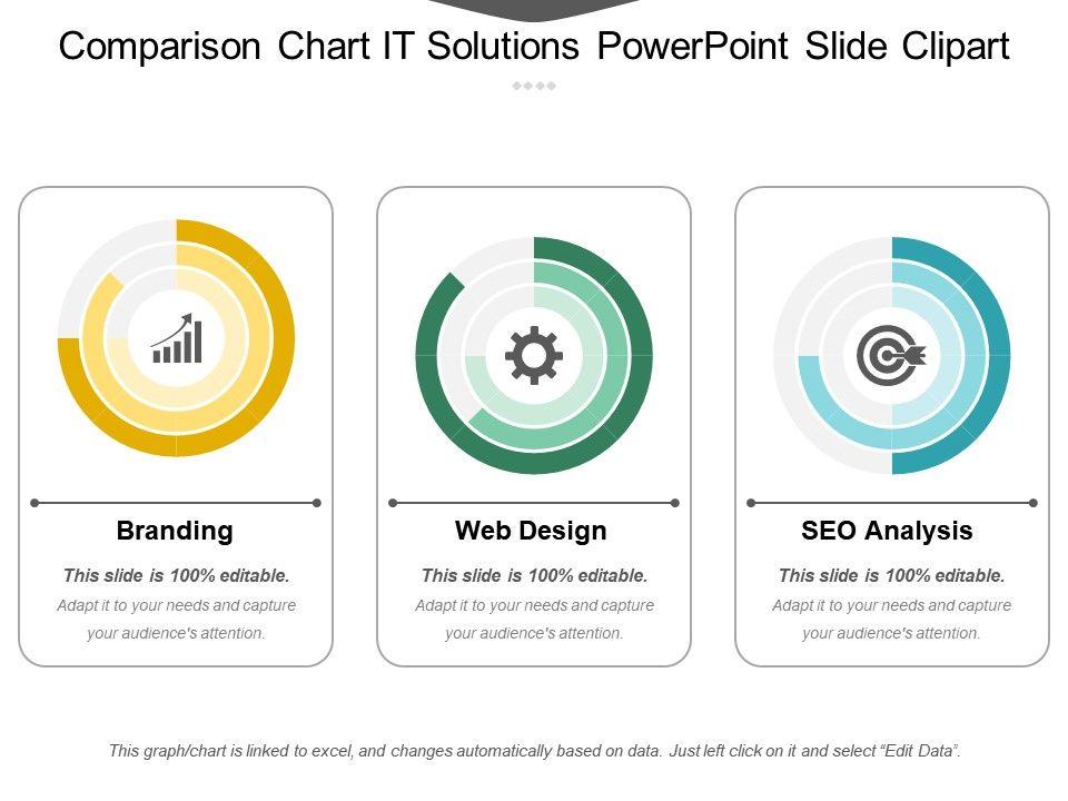 Graph clipart data presentation. Comparison chart it solutions