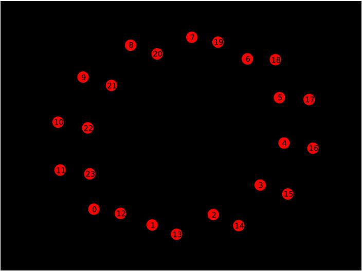 Matplotlib plot of a. Graph clipart data presentation