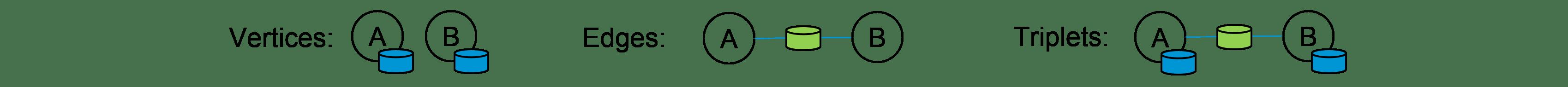 Graphx vaquarkhan vk wiki. Graph clipart data sheet
