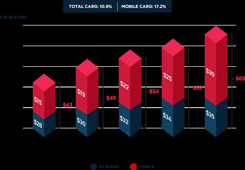 Cashbet coin the only. Graph clipart economics graph