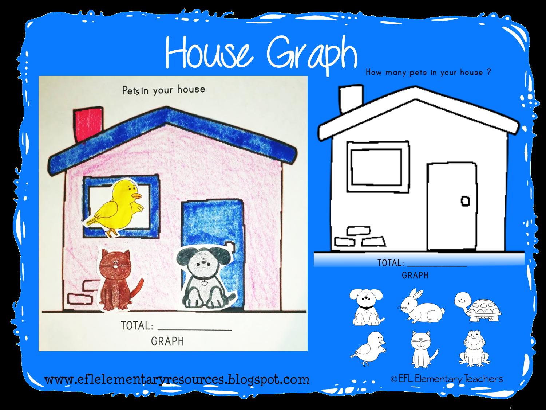 Efl teachers house theme. Graph clipart elementary