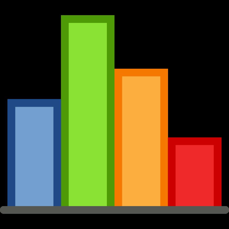 Statistics clipart performance graph. Port neches elementary school