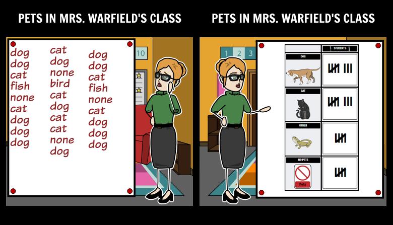 Graph clipart favorite pet bar. Tally chart maker marks