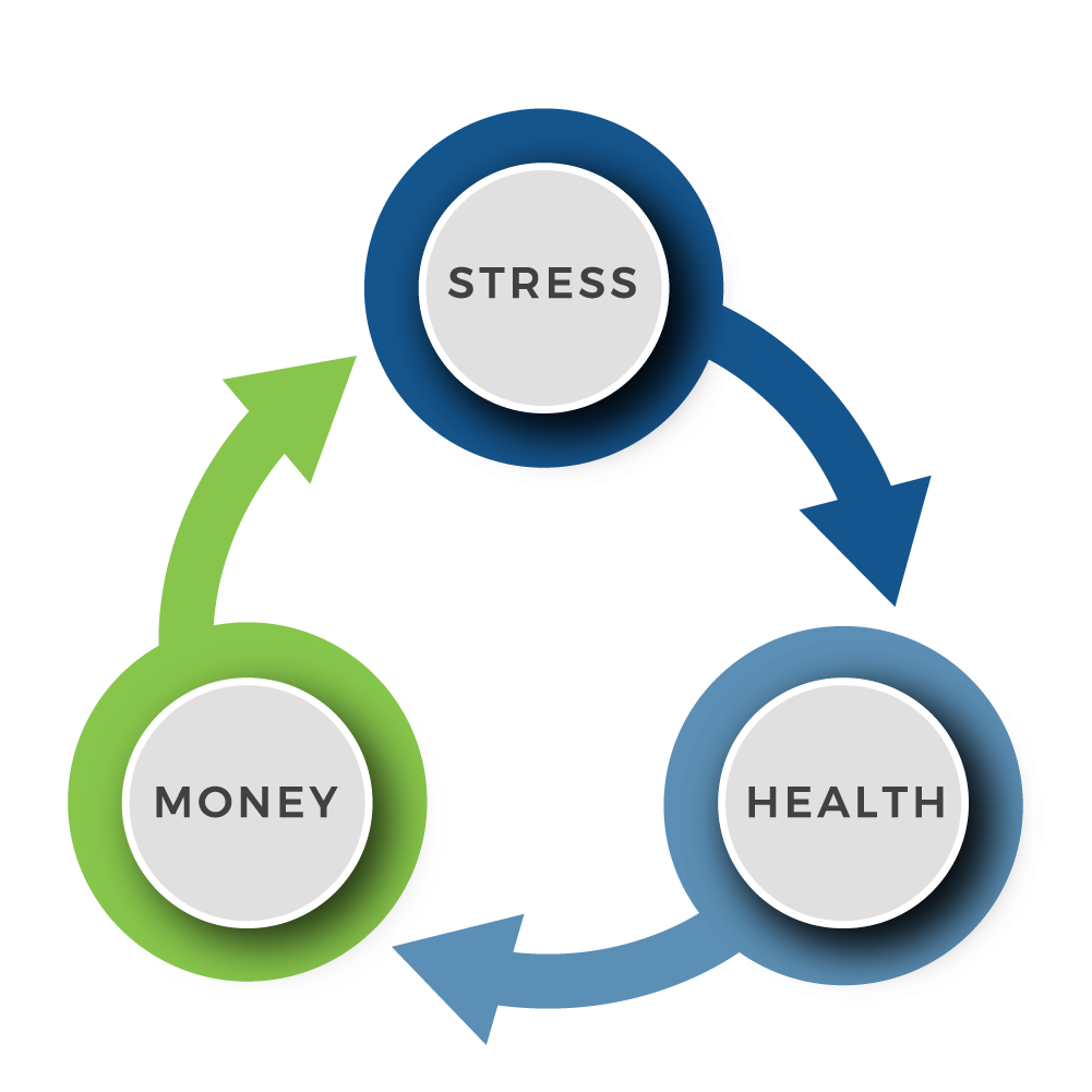 Graph clipart financial health. Home about institute