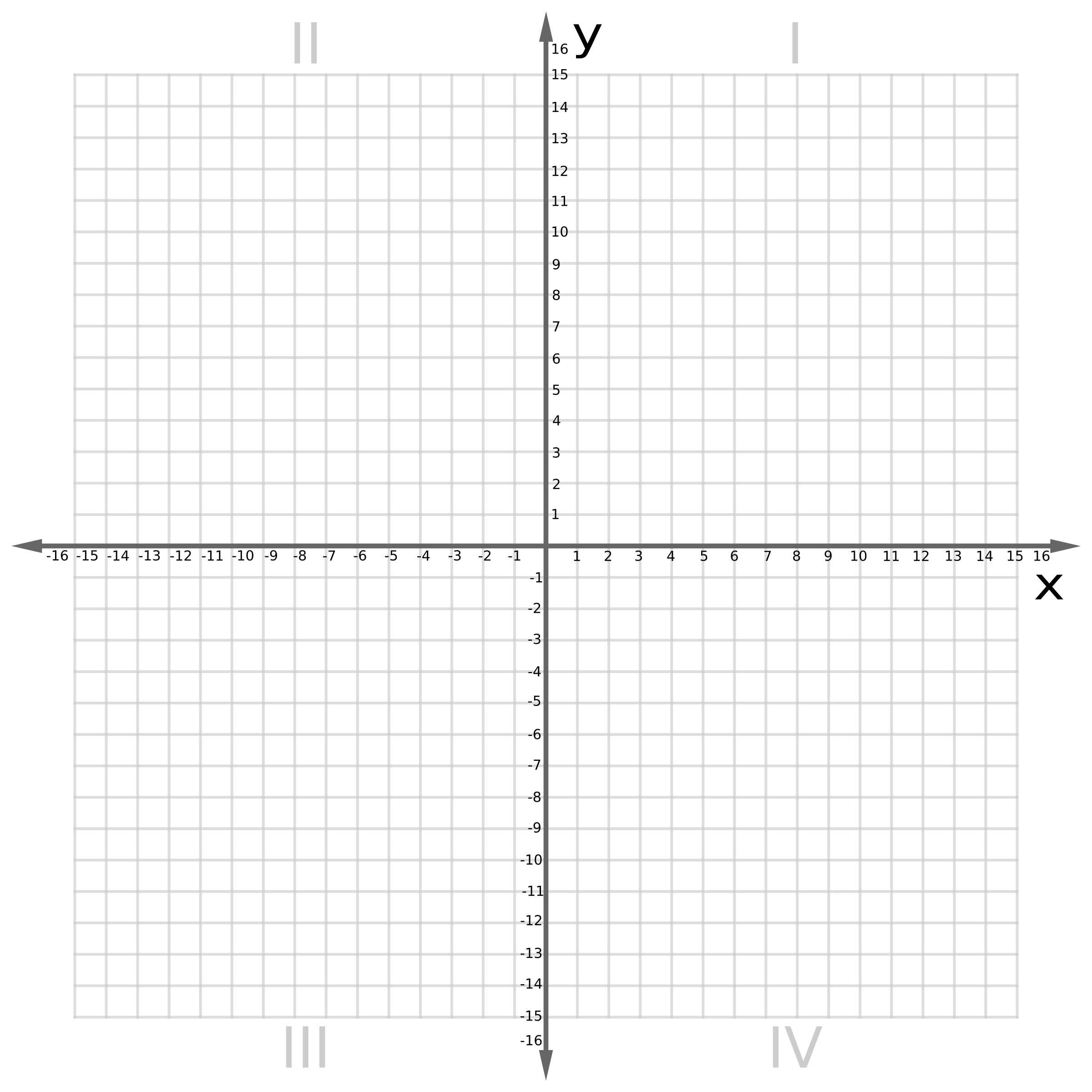 Graph clipart graph paper. Coordinate plane the best