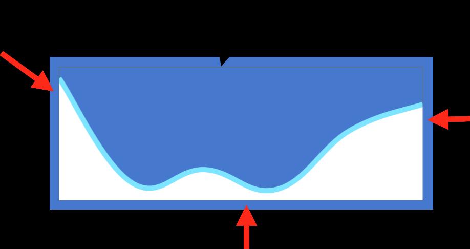 Remove border and margin. Graph clipart horizontal bar