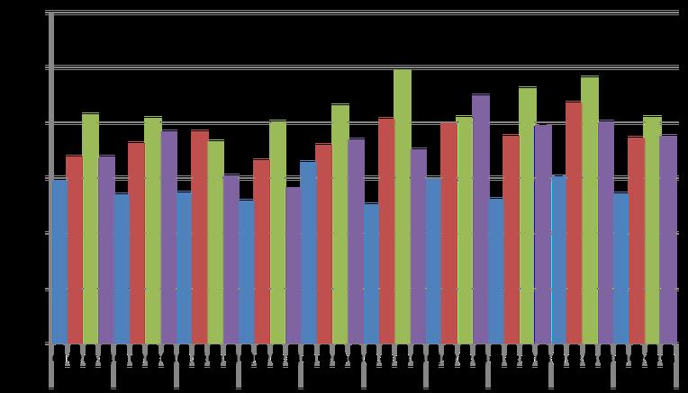 Graph clipart horizontal bar. Stacked charts user friendly