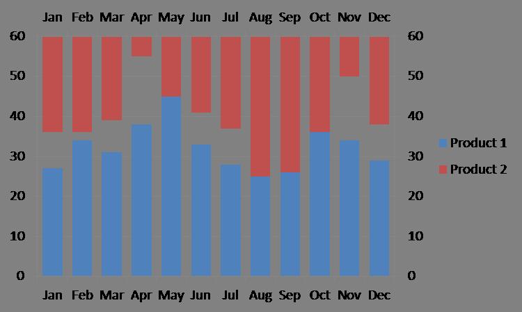 Graph clipart horizontal bar. Column chart user friendly