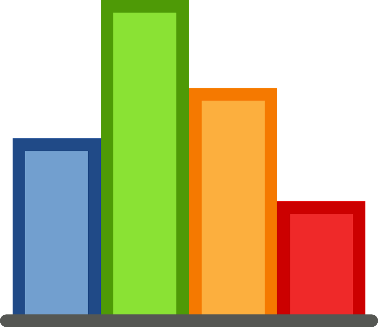 Statistics clipart performance graph. How to use excel
