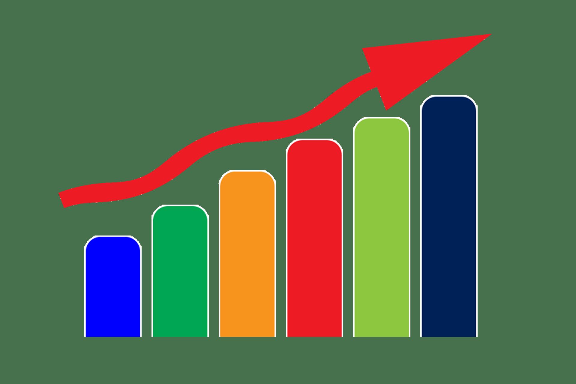 Growth economics graph