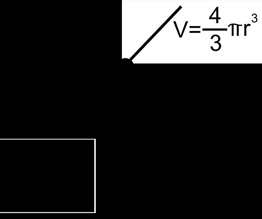 Modelling quadratic equations the. Graph clipart math project