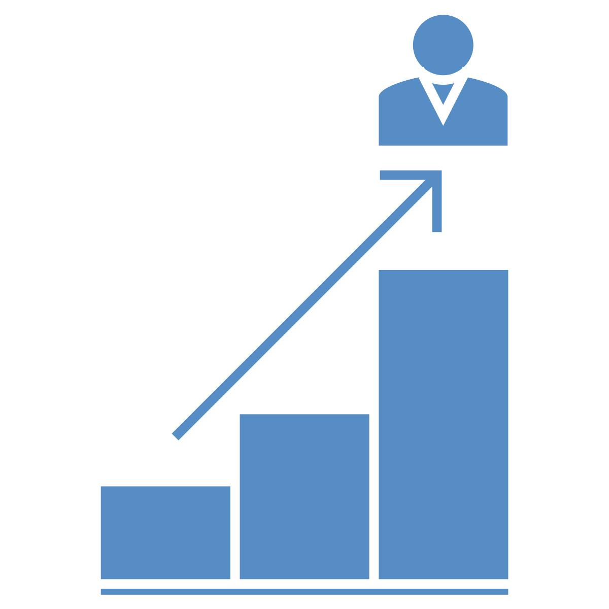 Leadership process improvement