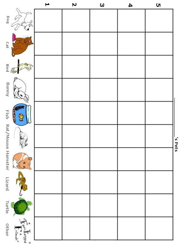 Graph clipart pet. How many pets do