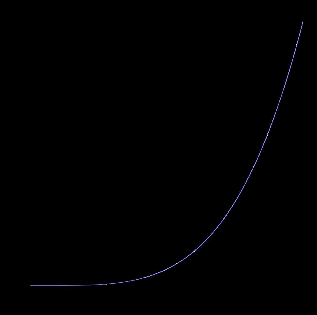 White clipart graph. File stefan boltzmann svg