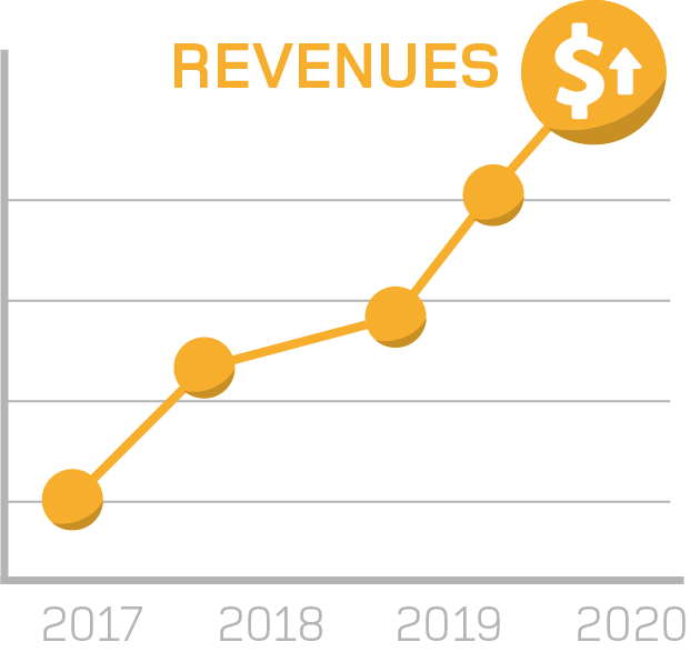 Accessible magazine newspaper software. Graph clipart revenue