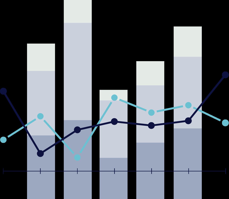 Stocktrak global portfolio simulations. Statistics clipart stock market graph