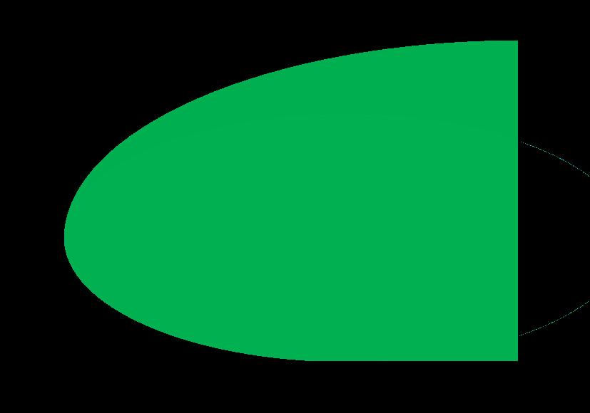 Green clipart surfboard. Ellipse based design rail
