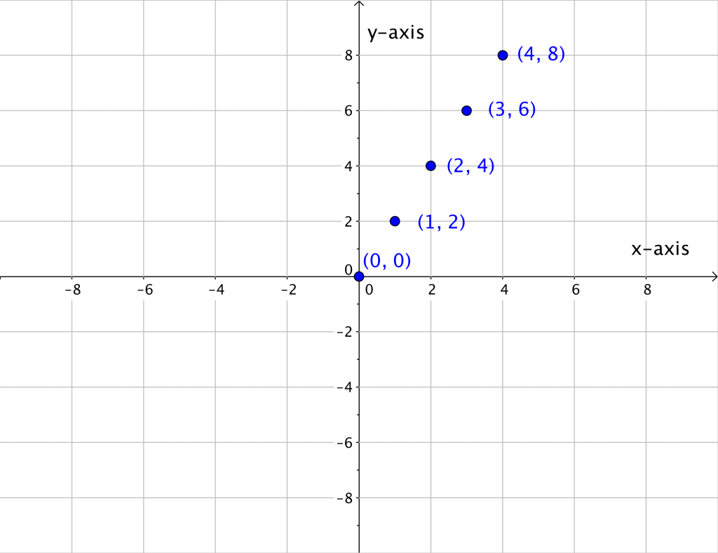 Grinch clipart pdf. Excellent coordinate plane graphing